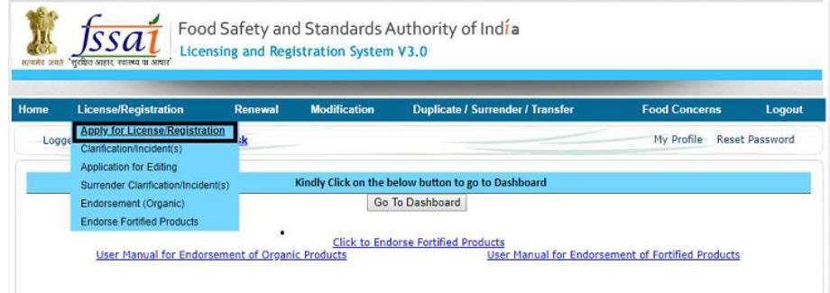 FSSAI Licence Requirement