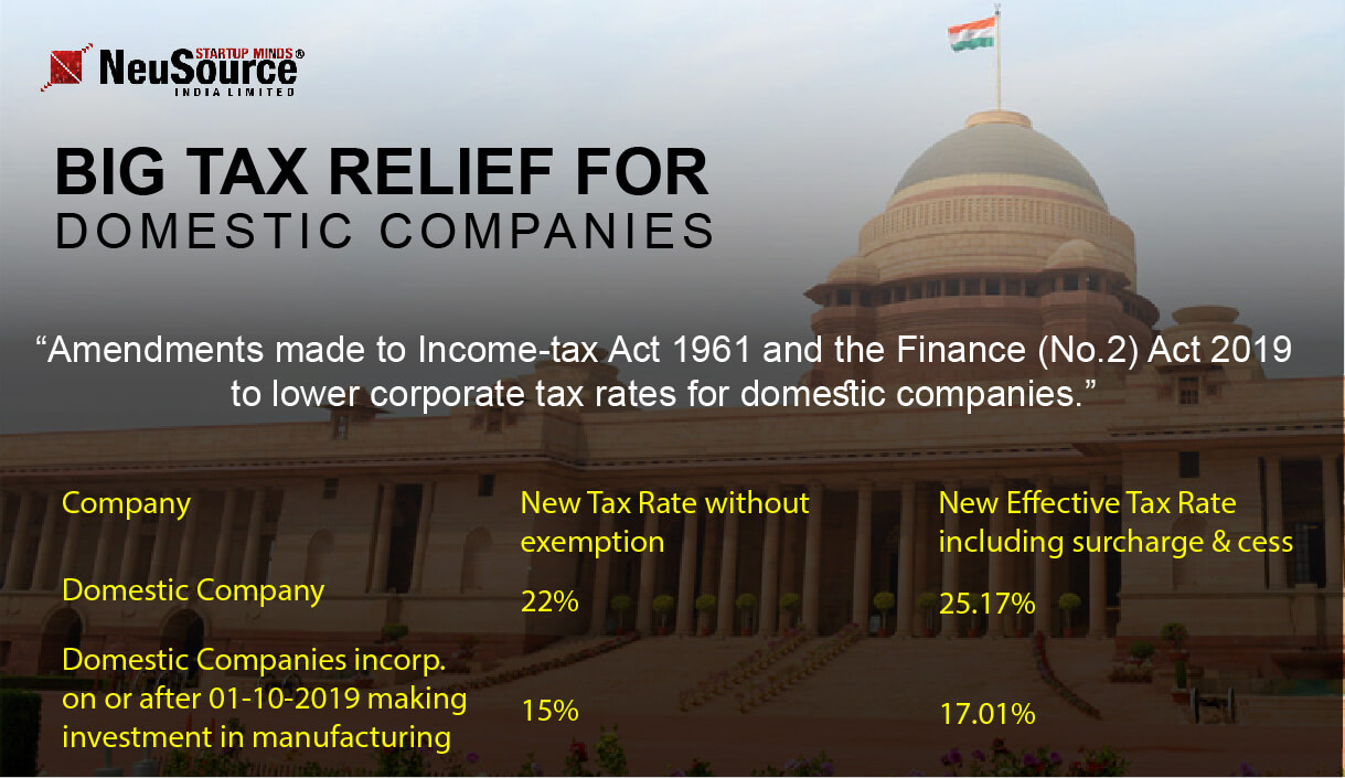 Corporate Tax Exemption